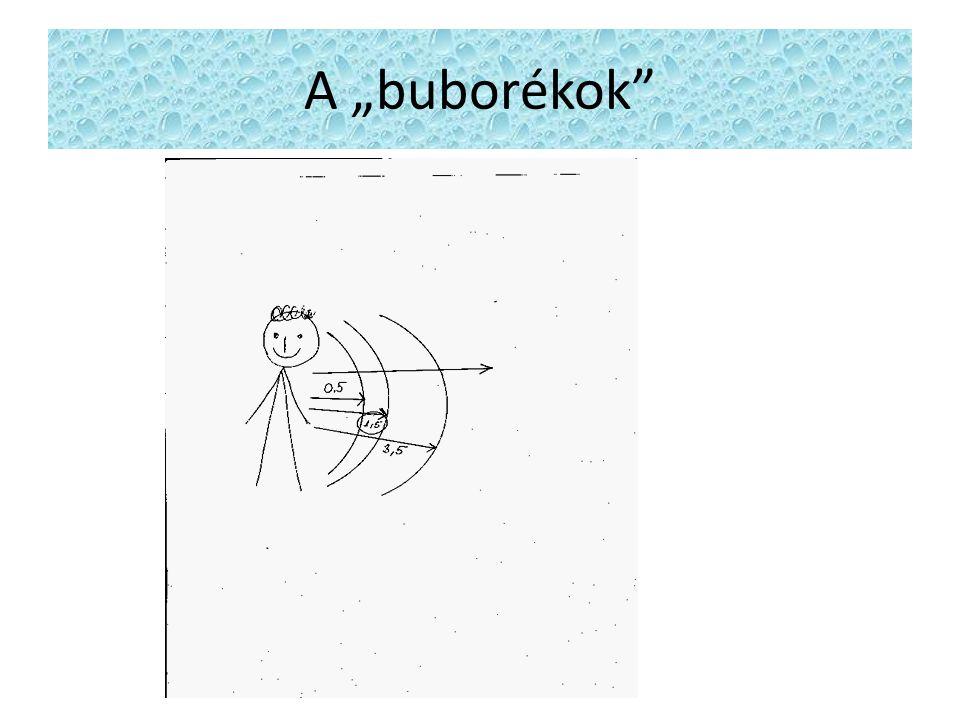 """A """"buborékok"""