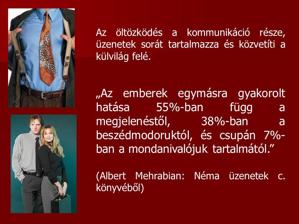 (Albert Mehrabian: Néma üzenetek c. könyvéből)