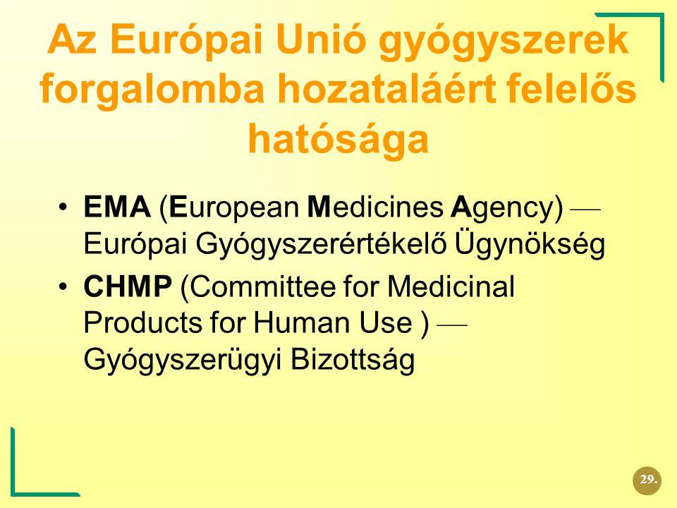 Az Európai Unió gyógyszerek forgalomba hozataláért felelős hatósága