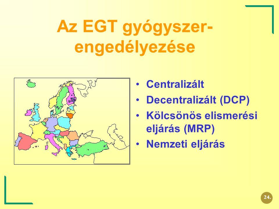 Az EGT gyógyszer-engedélyezése
