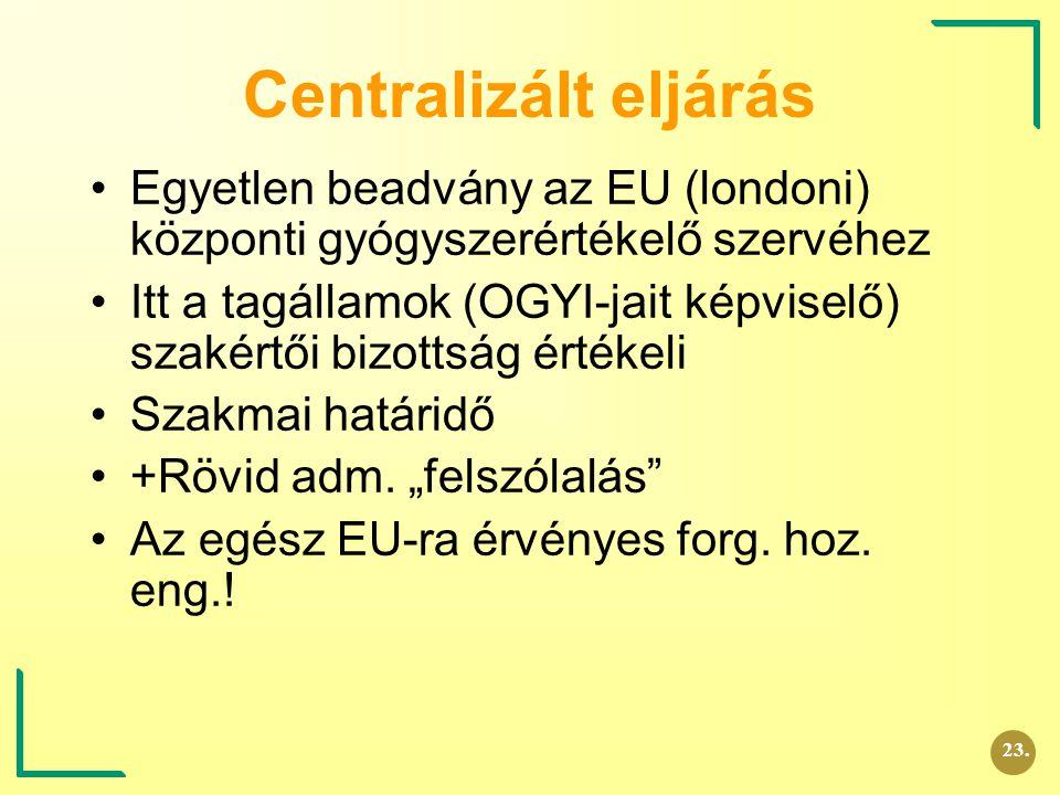 Centralizált eljárás Egyetlen beadvány az EU (londoni) központi gyógyszerértékelő szervéhez.