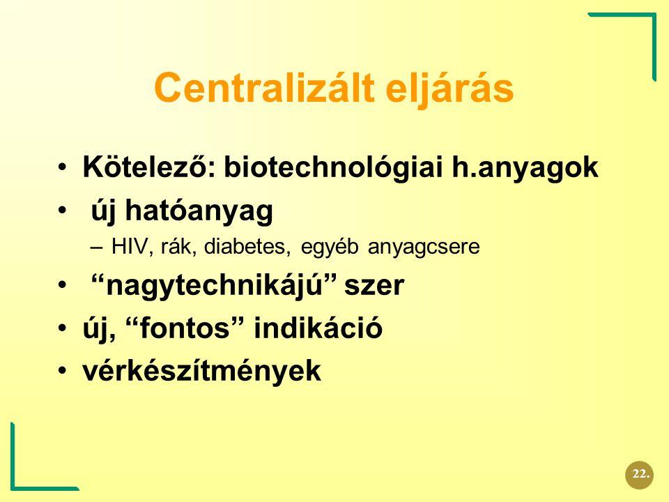 Centralizált eljárás Kötelező: biotechnológiai h.anyagok új hatóanyag