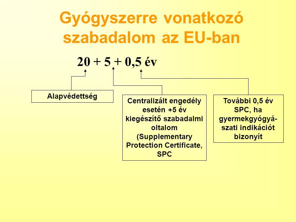 Gyógyszerre vonatkozó szabadalom az EU-ban