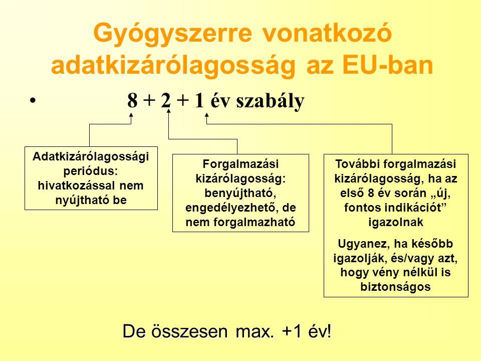 Gyógyszerre vonatkozó adatkizárólagosság az EU-ban