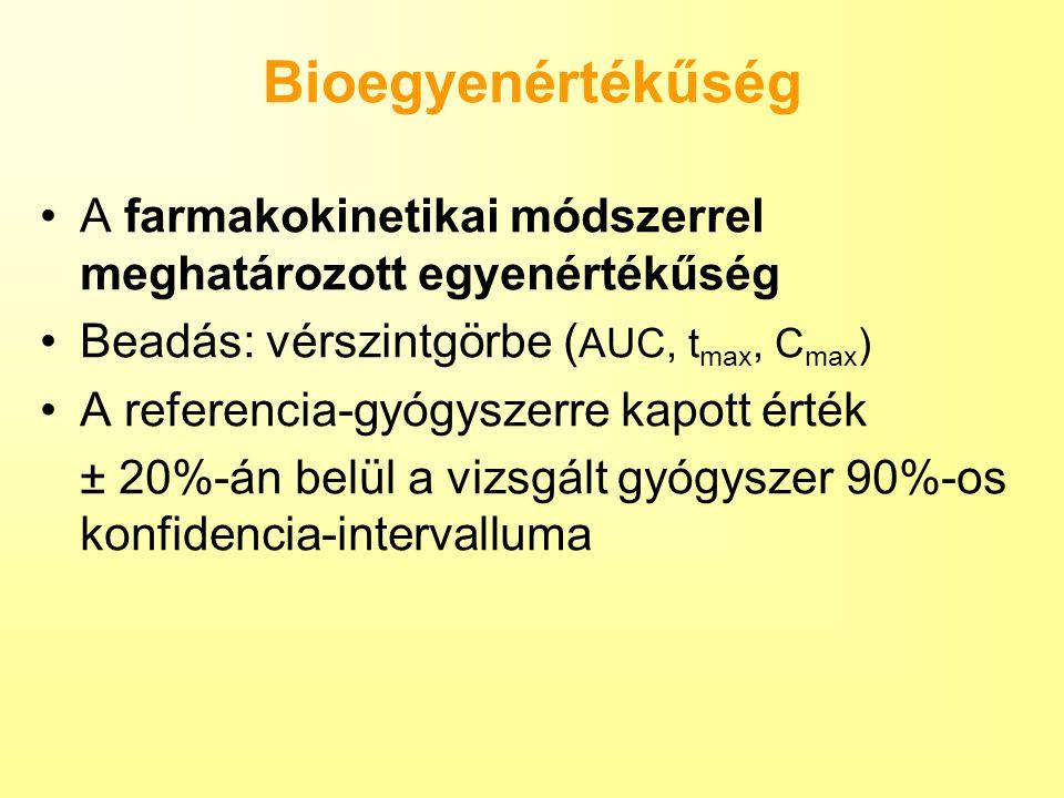 Bioegyenértékűség A farmakokinetikai módszerrel meghatározott egyenértékűség. Beadás: vérszintgörbe (AUC, tmax, Cmax)