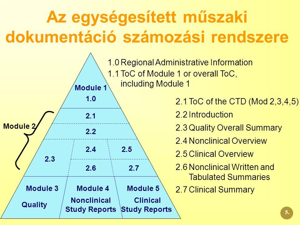 Az egységesített műszaki dokumentáció számozási rendszere