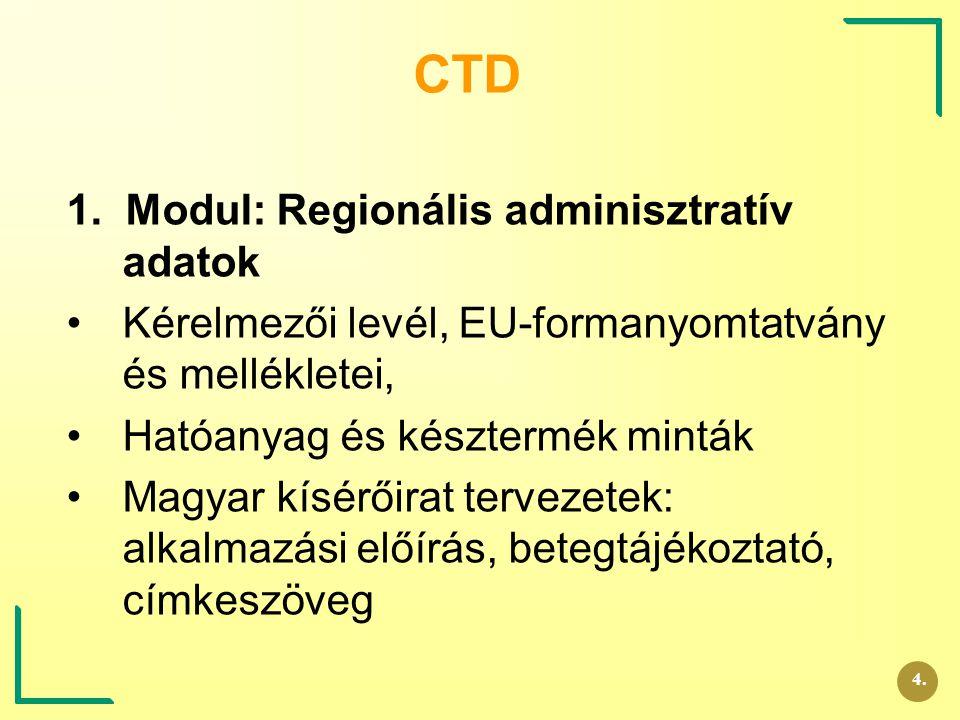 CTD 1. Modul: Regionális adminisztratív adatok
