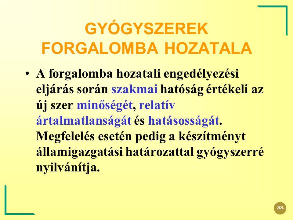 GYÓGYSZEREK FORGALOMBA HOZATALA
