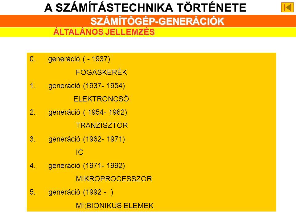 A SZÁMÍTÁSTECHNIKA TÖRTÉNETE SZÁMÍTÓGÉP-GENERÁCIÓK