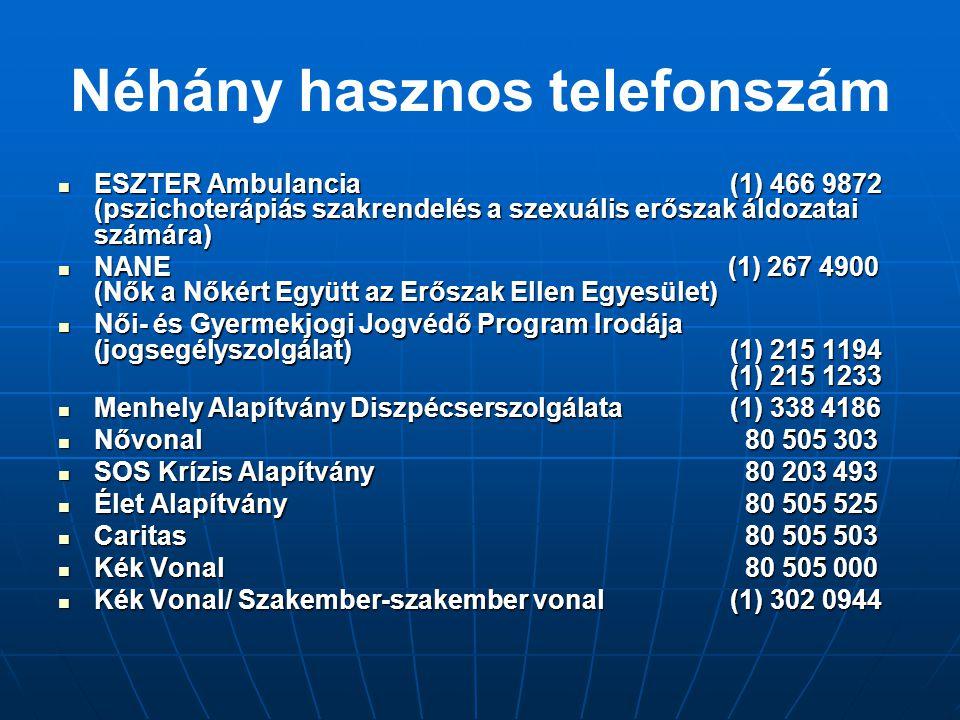 Néhány hasznos telefonszám