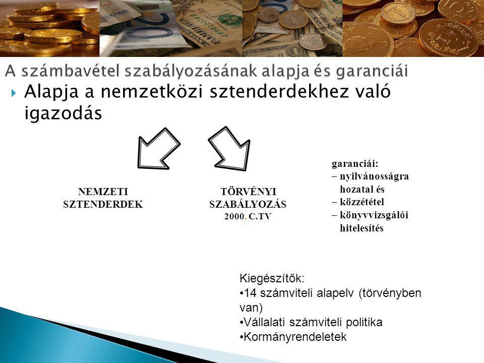 A számbavétel szabályozásának alapja és garanciái