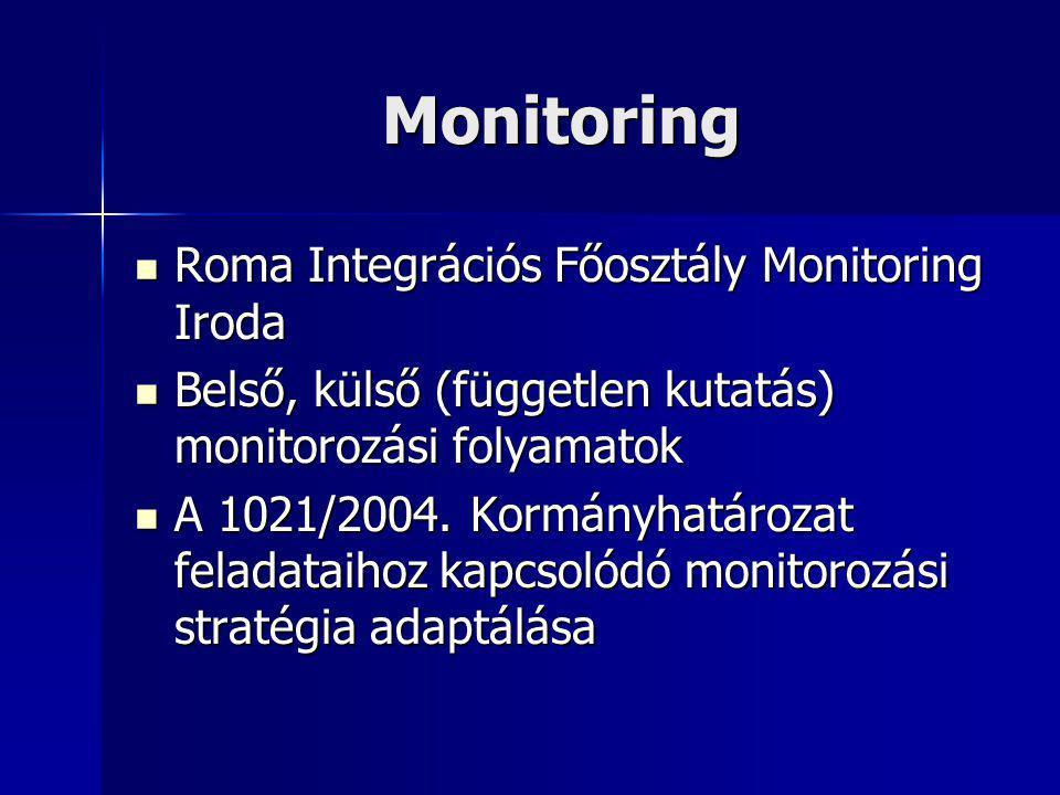 Monitoring Roma Integrációs Főosztály Monitoring Iroda