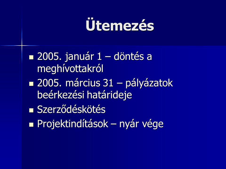 Ütemezés 2005. január 1 – döntés a meghívottakról