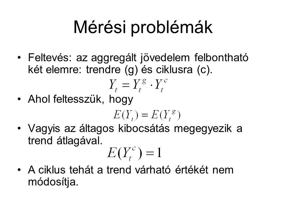 Mérési problémák Feltevés: az aggregált jövedelem felbontható két elemre: trendre (g) és ciklusra (c).