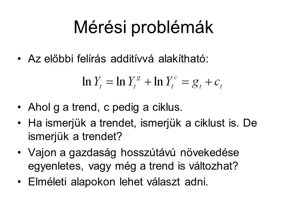 Mérési problémák Az előbbi felírás additívvá alakítható: