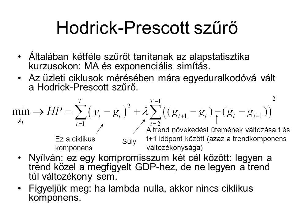 Hodrick-Prescott szűrő