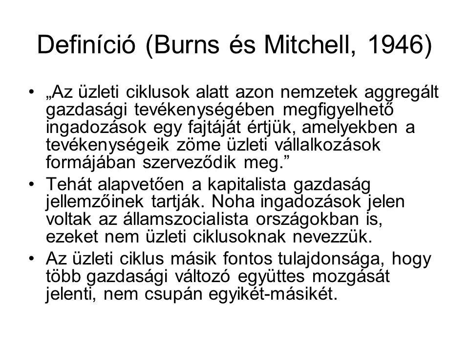 Definíció (Burns és Mitchell, 1946)