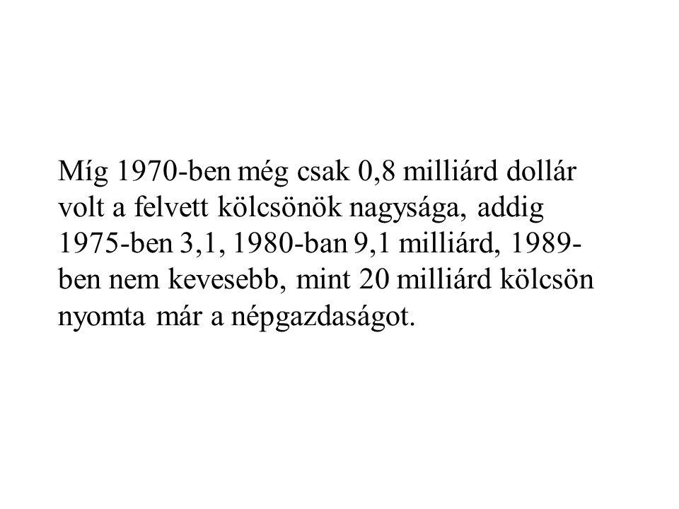 Míg 1970-ben még csak 0,8 milliárd dollár volt a felvett kölcsönök nagysága, addig 1975-ben 3,1, 1980-ban 9,1 milliárd, 1989-ben nem kevesebb, mint 20 milliárd kölcsön nyomta már a népgazdaságot.