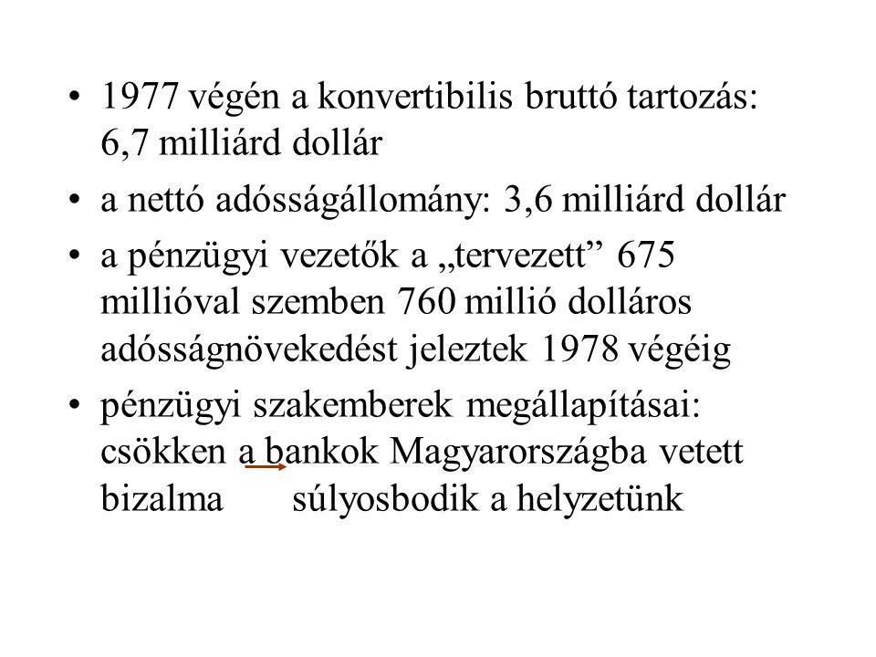 1977 végén a konvertibilis bruttó tartozás: 6,7 milliárd dollár