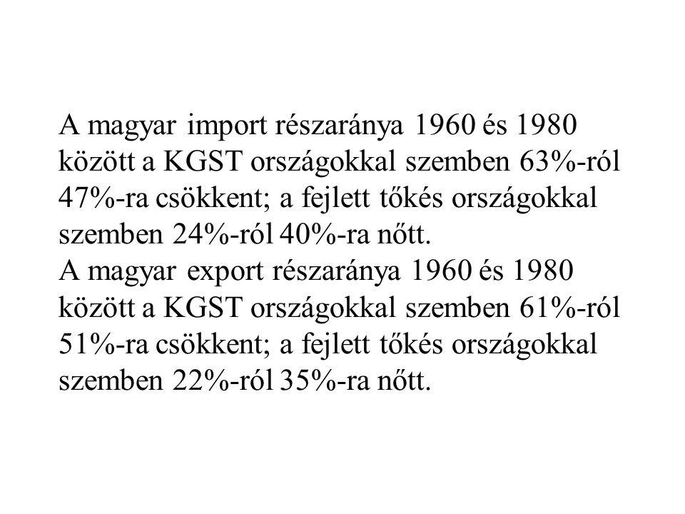 A magyar import részaránya 1960 és 1980 között a KGST országokkal szemben 63%-ról 47%-ra csökkent; a fejlett tőkés országokkal szemben 24%-ról 40%-ra nőtt.