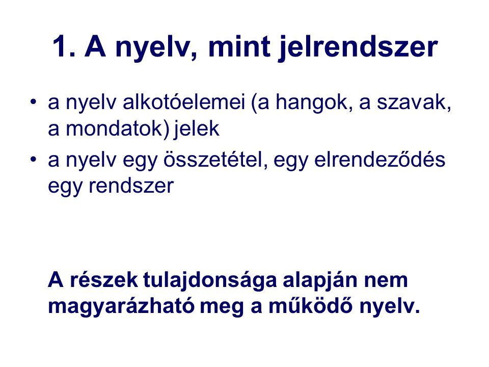 1. A nyelv, mint jelrendszer