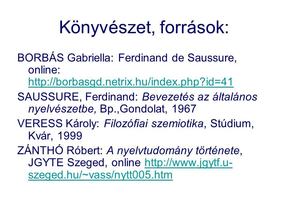 Könyvészet, források: BORBÁS Gabriella: Ferdinand de Saussure, online: http://borbasgd.netrix.hu/index.php id=41.
