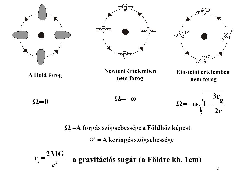 a gravitációs sugár (a Földre kb. 1cm)