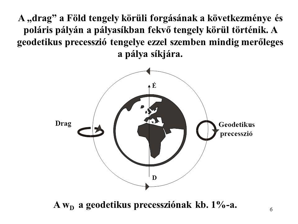 A wD a geodetikus precessziónak kb. 1%-a.