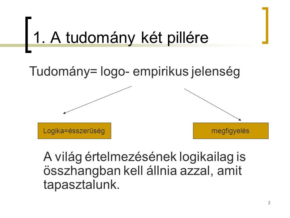 1. A tudomány két pillére Tudomány= logo- empirikus jelenség