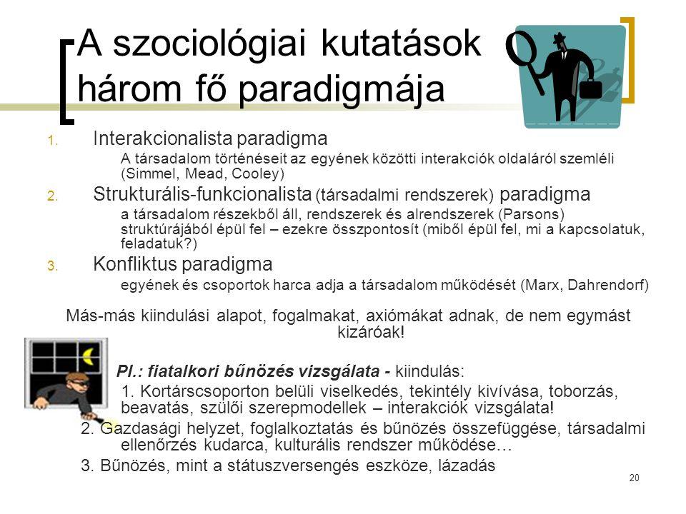 A szociológiai kutatások három fő paradigmája