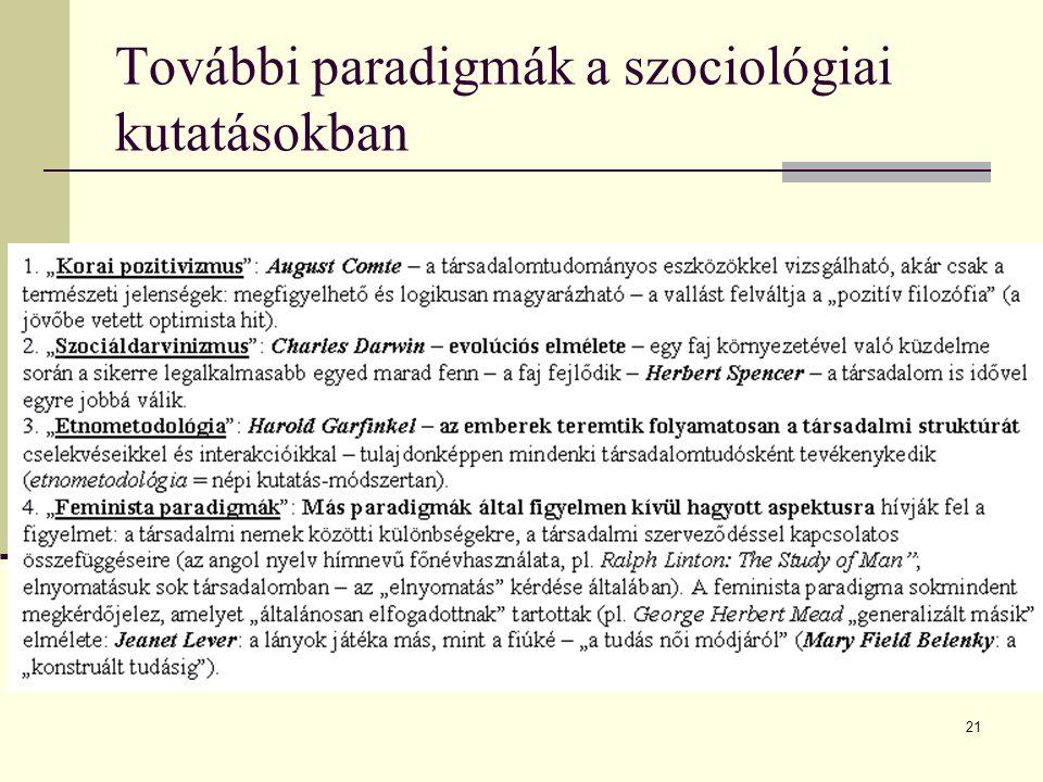 További paradigmák a szociológiai kutatásokban
