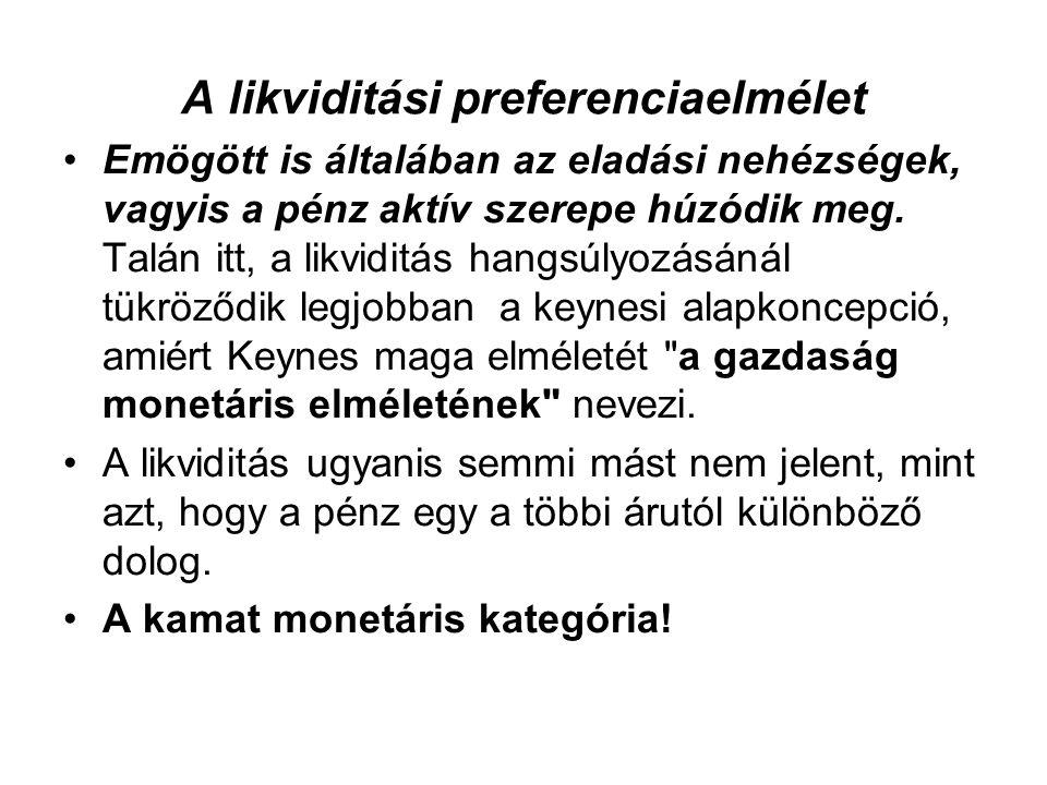 A likviditási preferenciaelmélet