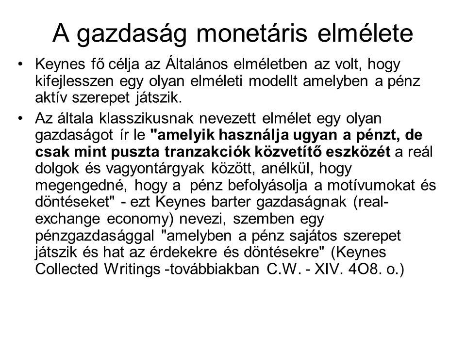 A gazdaság monetáris elmélete