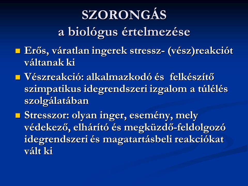 SZORONGÁS a biológus értelmezése