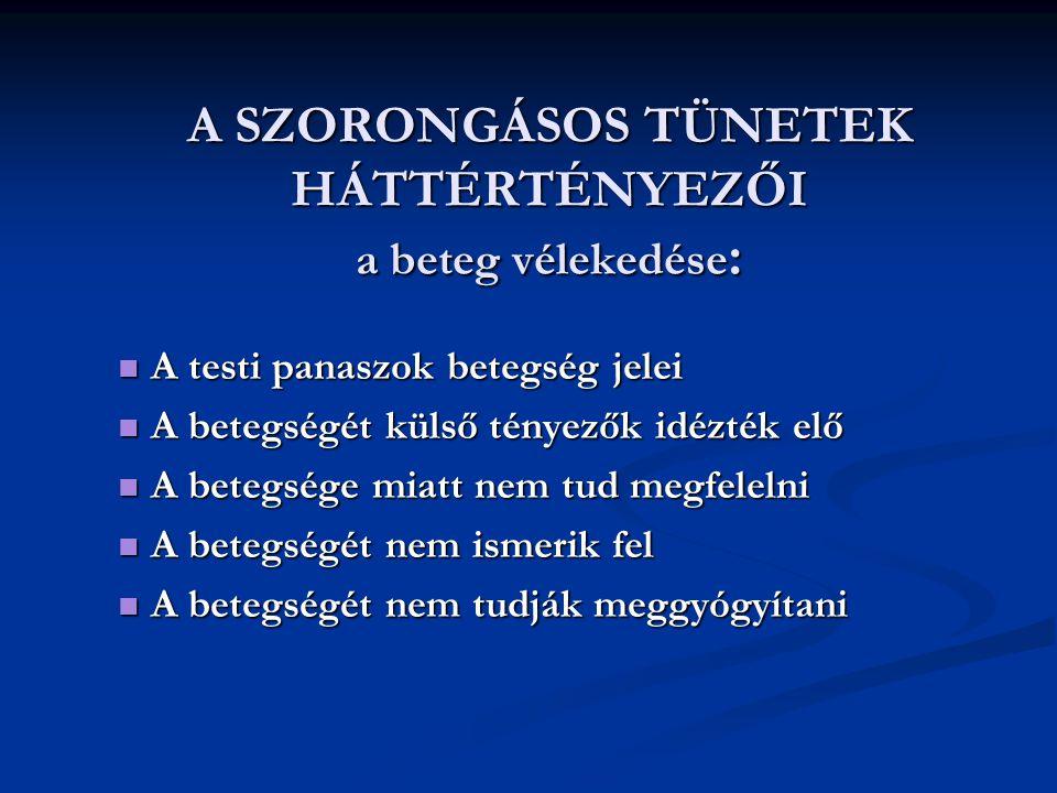 A SZORONGÁSOS TÜNETEK HÁTTÉRTÉNYEZŐI a beteg vélekedése: