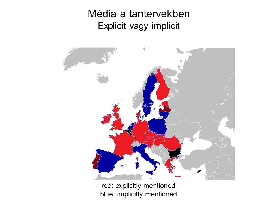Média a tantervekben Explicit vagy implicit