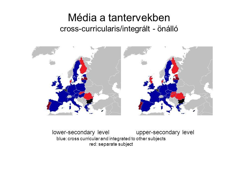 Média a tantervekben cross-curricularis/integrált - önálló