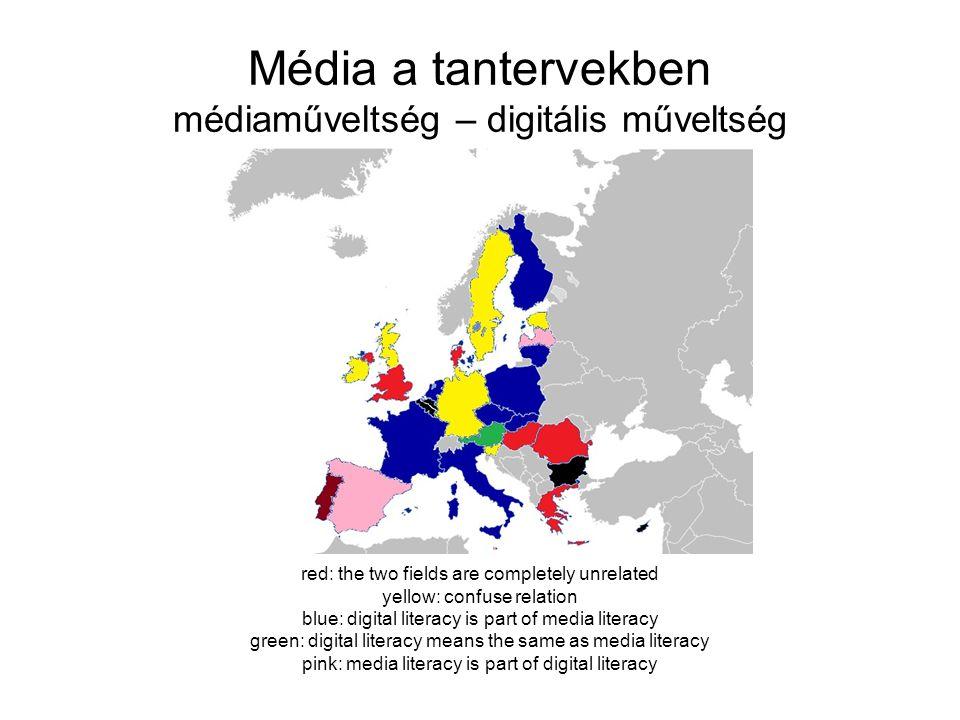 Média a tantervekben médiaműveltség – digitális műveltség