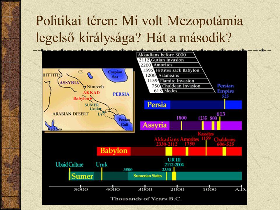 Politikai téren: Mi volt Mezopotámia legelső királysága Hát a második