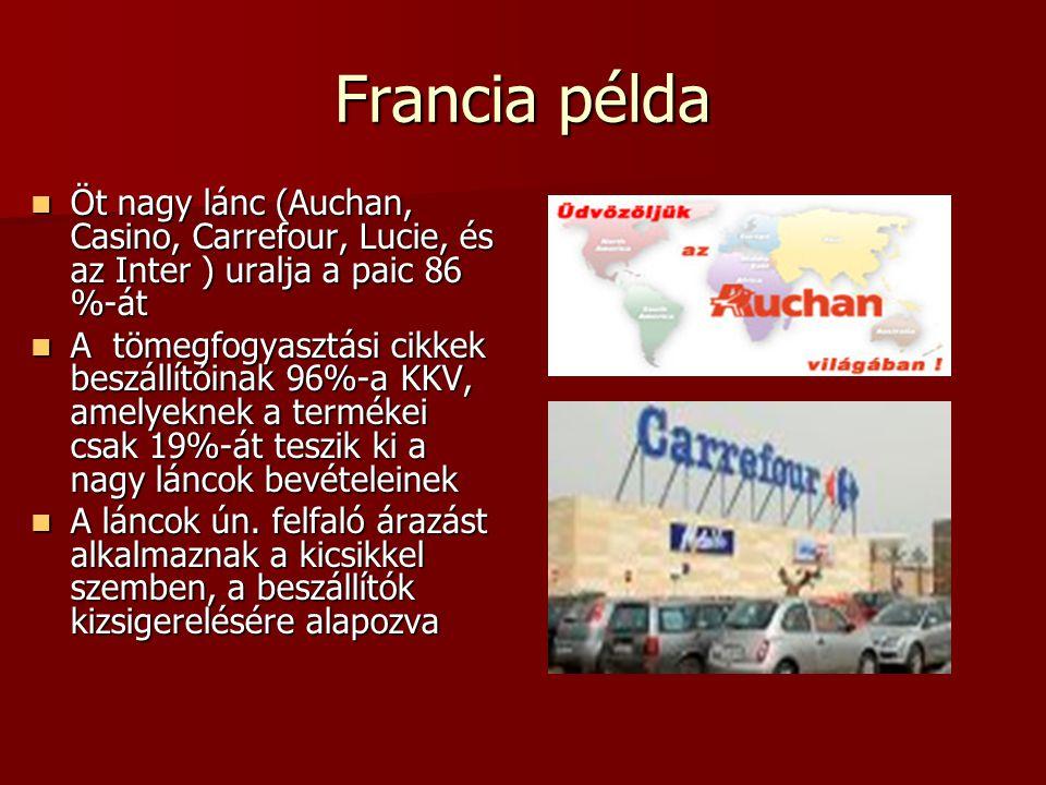 Francia példa Öt nagy lánc (Auchan, Casino, Carrefour, Lucie, és az Inter ) uralja a paic 86 %-át.