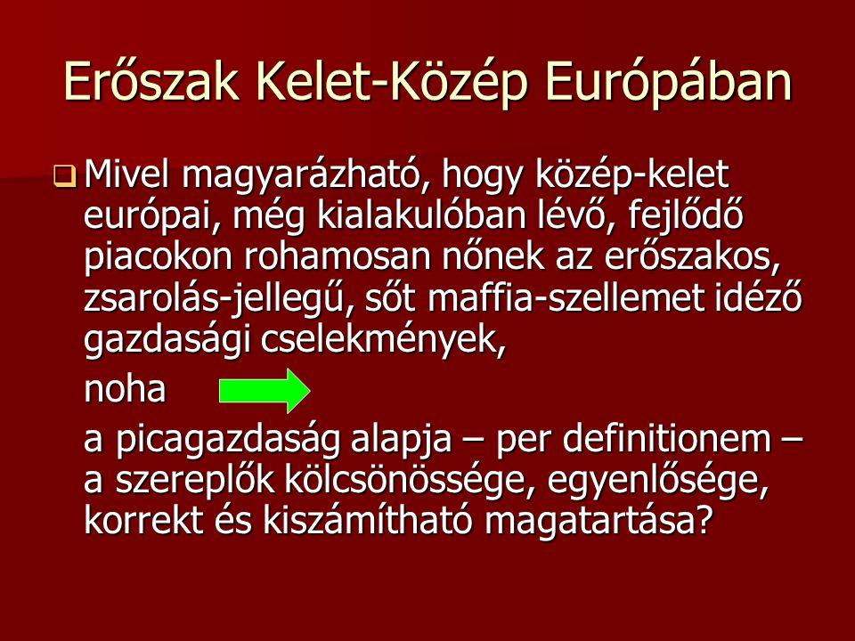 Erőszak Kelet-Közép Európában
