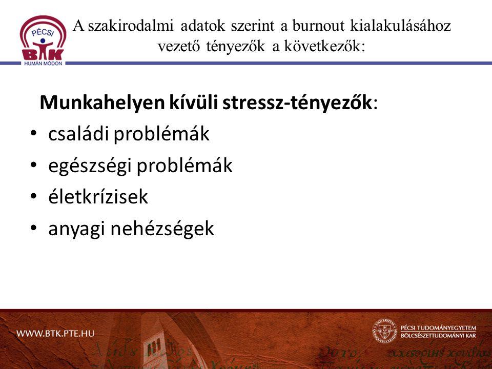 Munkahelyen kívüli stressz-tényezők: családi problémák