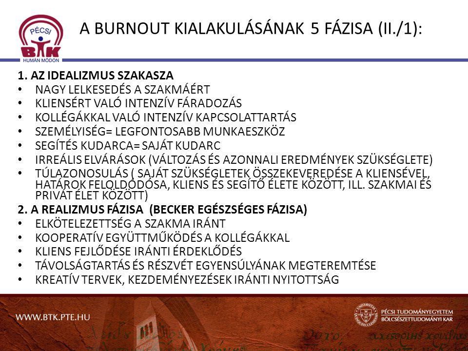 A BURNOUT KIALAKULÁSÁNAK 5 FÁZISA (II./1):