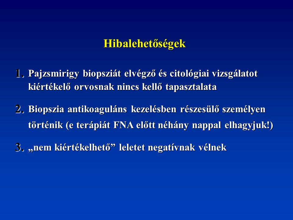 Hibalehetőségek 1. Pajzsmirigy biopsziát elvégző és citológiai vizsgálatot. kiértékelő orvosnak nincs kellő tapasztalata.