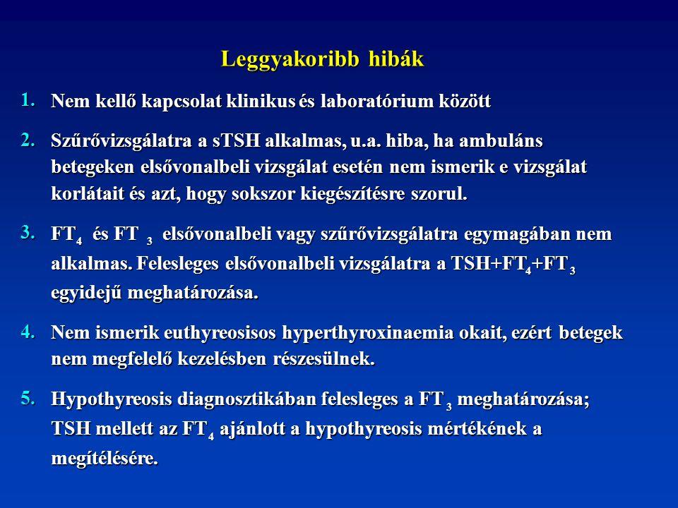 Leggyakoribb hibák 1. Nem kellő kapcsolat klinikus és laboratórium között. 2. Szűrővizsgálatra a sTSH alkalmas, u.a. hiba, ha ambuláns.