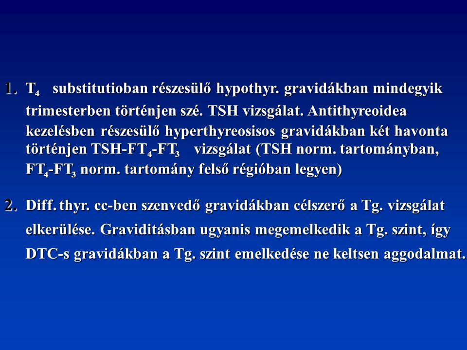 1. 2. T substitutioban részesülő hypothyr. gravidákban mindegyik