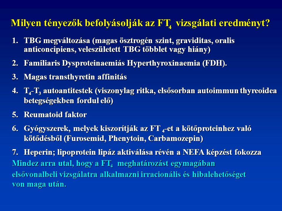 Milyen tényezők befolyásolják az FT vizsgálati eredményt
