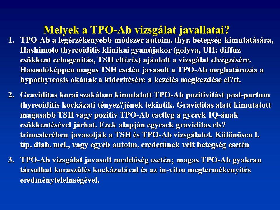 Melyek a TPO-Ab vizsgálat javallatai