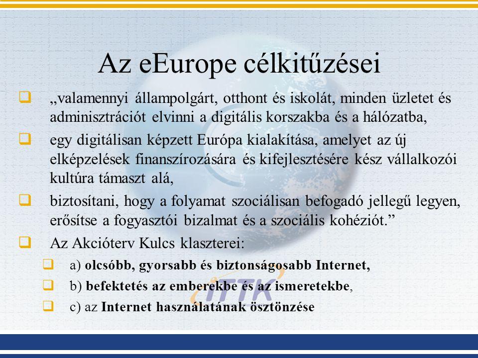 Az eEurope célkitűzései