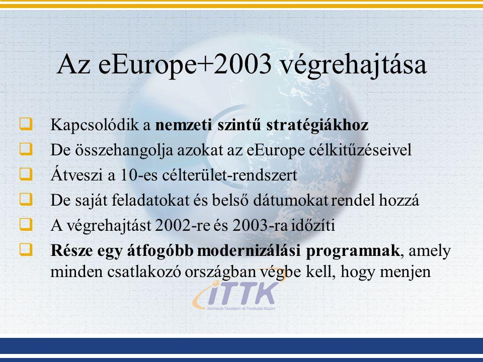 Az eEurope+2003 végrehajtása